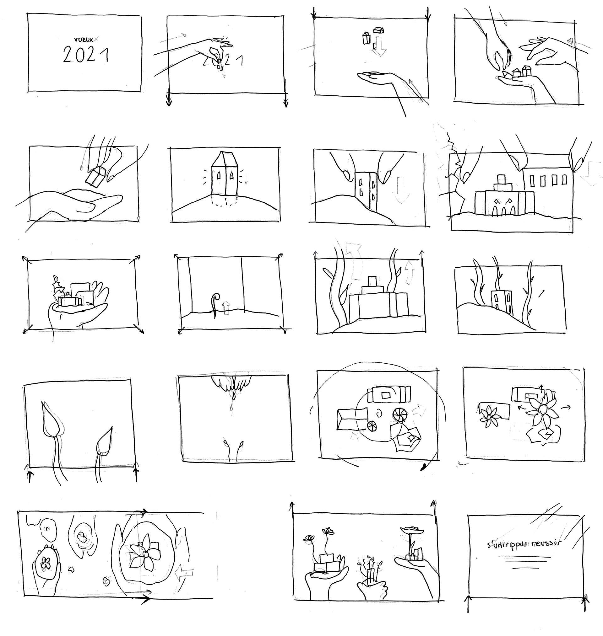 storyboard-copie